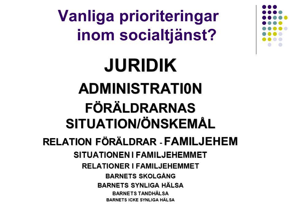 Vanliga prioriteringar inom socialtjänst? JURIDIKADMINISTRATI0N FÖRÄLDRARNAS SITUATION/ÖNSKEMÅL RELATION FÖRÄLDRAR - FAMILJEHEM SITUATIONEN I FAMILJEH