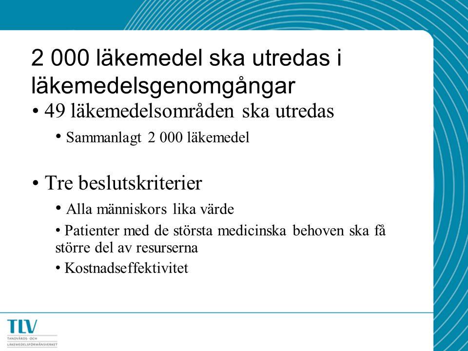 2 000 läkemedel ska utredas i läkemedelsgenomgångar 49 läkemedelsområden ska utredas Sammanlagt 2 000 läkemedel Tre beslutskriterier Alla människors l