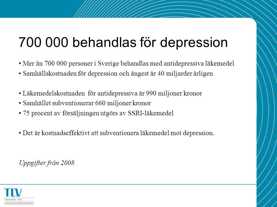 700 000 behandlas för depression Mer än 700 000 personer i Sverige behandlas med antidepressiva läkemedel Samhällskostnaden för depression och ångest är 40 miljarder årligen Läkemedelskostnaden för antidepressiva är 990 miljoner kronor Samhället subventionerar 660 miljoner kronor 75 procent av försäljningen utgörs av SSRI-läkemedel Det är kostnadseffektivt att subventionera läkemedel mot depression.