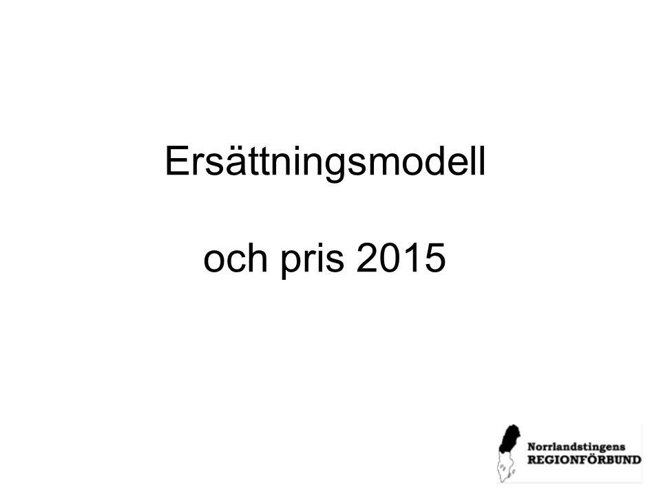 Ersättningsmodell och pris 2015