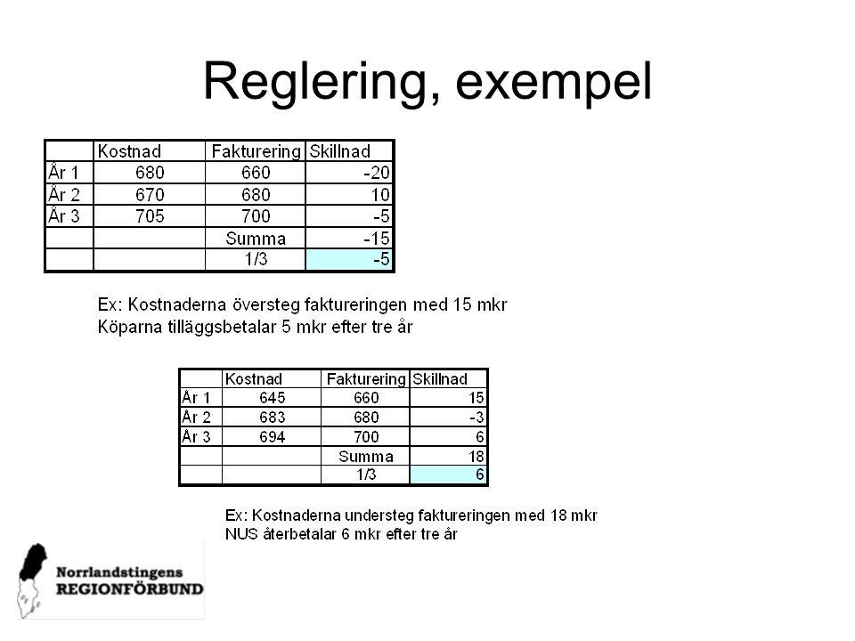 Reglering, exempel