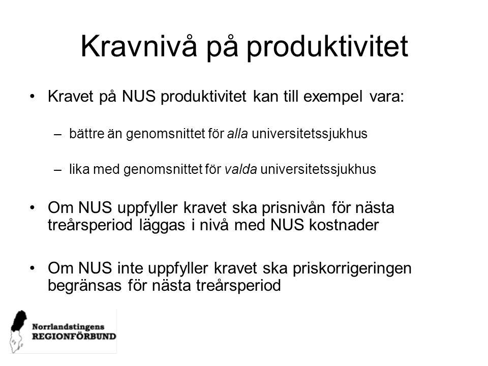 Kravnivå på produktivitet Kravet på NUS produktivitet kan till exempel vara: –bättre än genomsnittet för alla universitetssjukhus –lika med genomsnitt