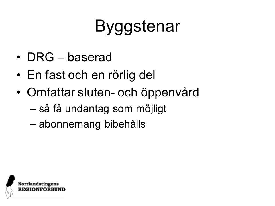 DRG – baserad DRG = Diagnosrelaterade grupper Ett system för att beskriva sjukvården Patienter med likartad diagnos och resursförbrukning grupperas i en och samma grupp –Slutenvård ca 750 grupper, Öppenvård ca 400 grupper