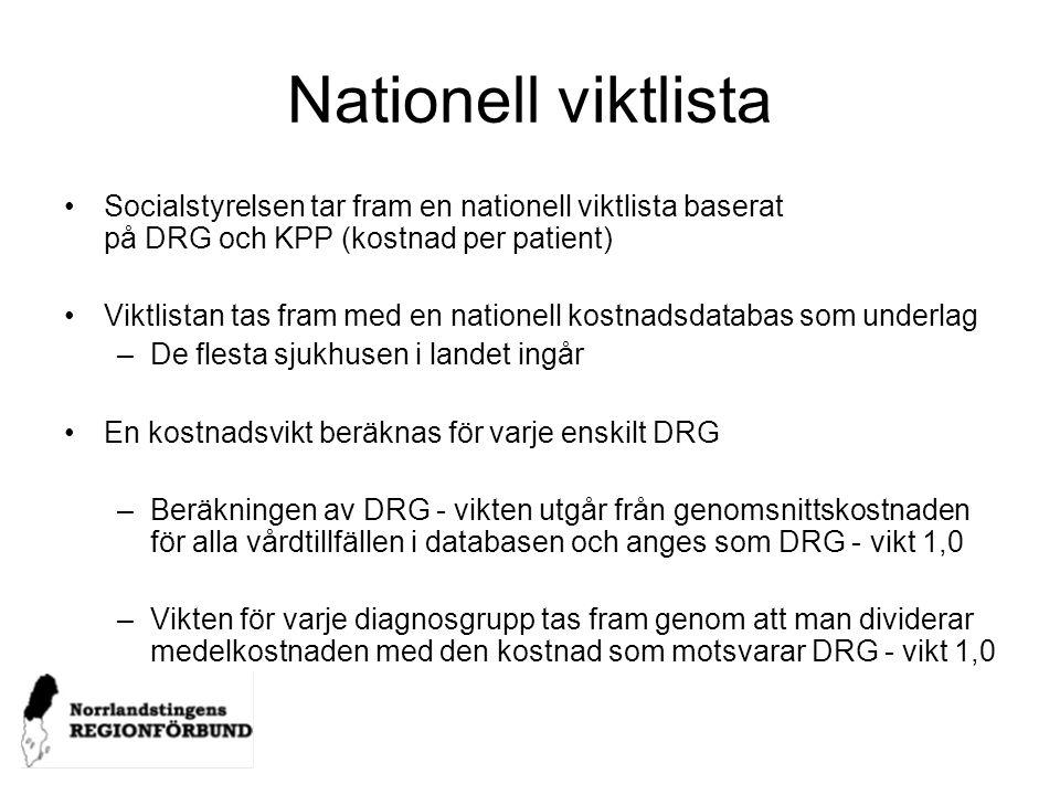 Nationell viktlista Socialstyrelsen tar fram en nationell viktlista baserat på DRG och KPP (kostnad per patient) Viktlistan tas fram med en nationell