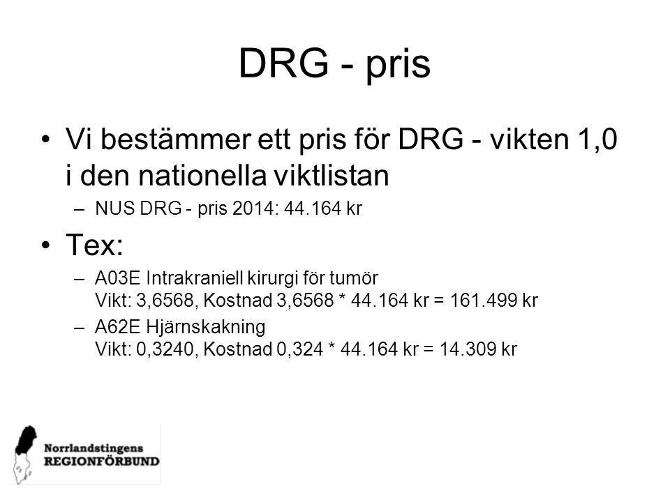 DRG - pris Vi bestämmer ett pris för DRG - vikten 1,0 i den nationella viktlistan –NUS DRG - pris 2014: 44.164 kr Tex: –A03E Intrakraniell kirurgi för