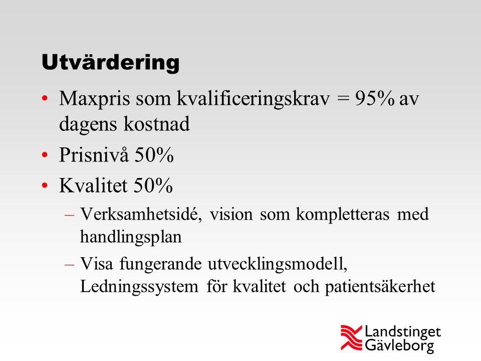 Utvärdering Maxpris som kvalificeringskrav = 95% av dagens kostnad Prisnivå 50% Kvalitet 50% –Verksamhetsidé, vision som kompletteras med handlingspla