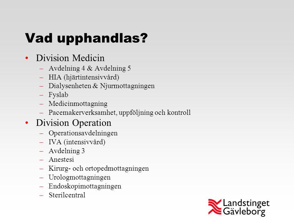 Övrigt om avtalet Avtalstid på 5 +2 + 2 år Uppdraget ska utföras i Bollnäs –Tillfälliga undantag kan medges vid t.ex.