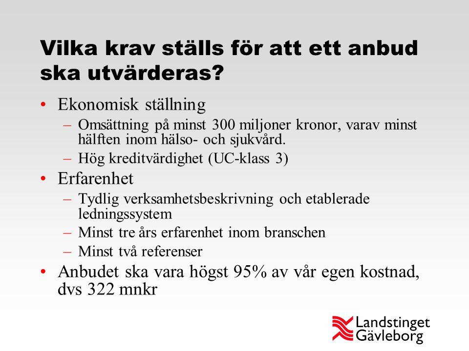 Bollnäs sjukhus ska vara en fortsatt del av helheten Krav på samverkan Möjligheter att förändra avtalet under avtalsperioden