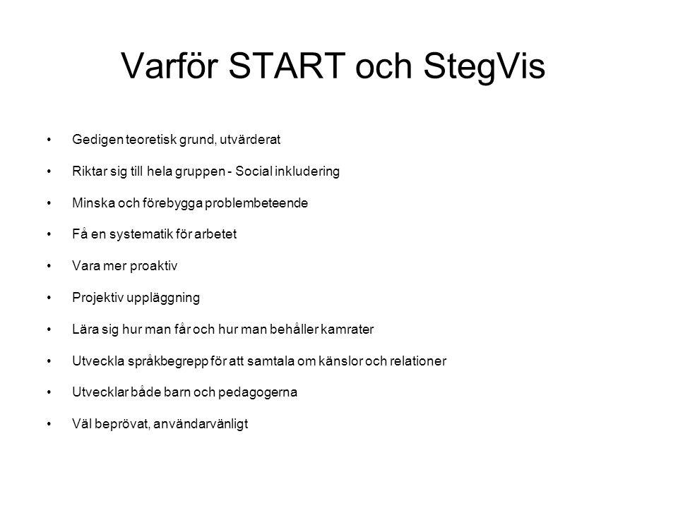 Varför START och StegVis Gedigen teoretisk grund, utvärderat Riktar sig till hela gruppen - Social inkludering Minska och förebygga problembeteende Få