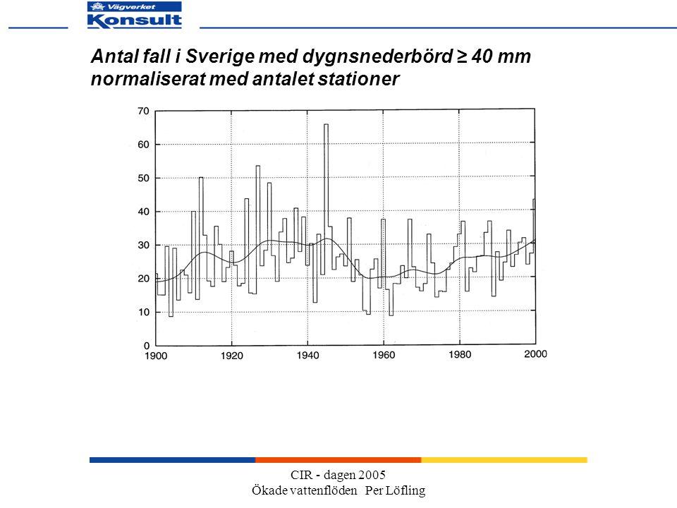CIR - dagen 2005 Ökade vattenflöden Per Löfling Antal fall i Sverige med dygnsnederbörd ≥ 40 mm normaliserat med antalet stationer