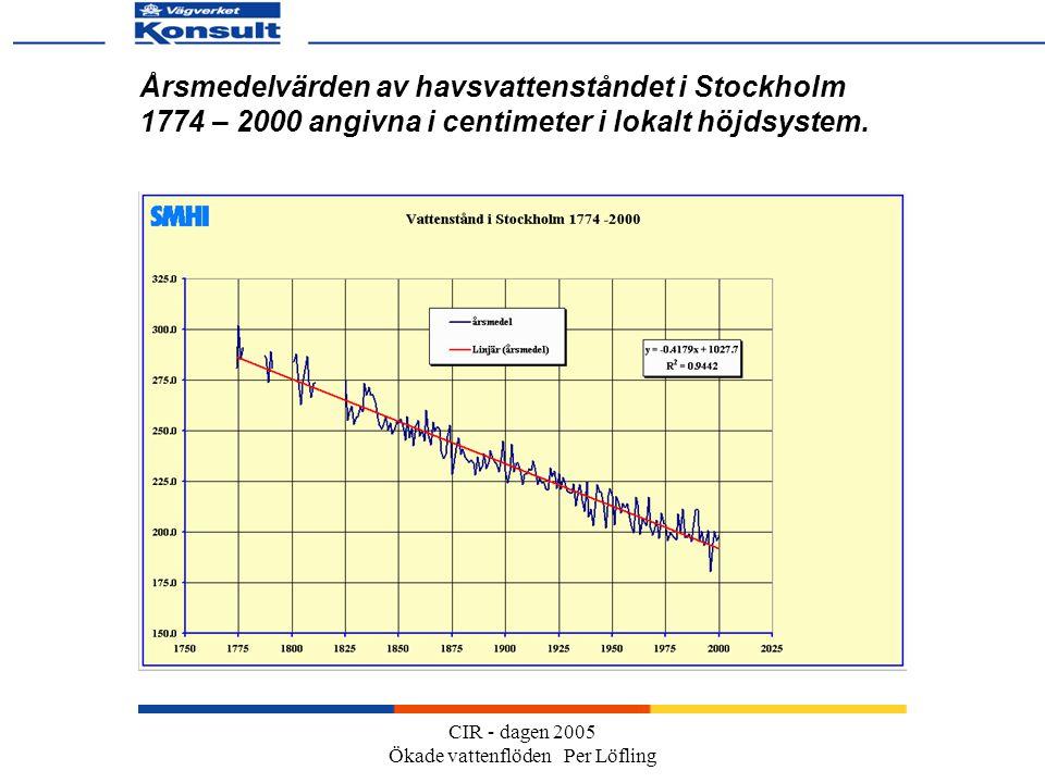 CIR - dagen 2005 Ökade vattenflöden Per Löfling Årsmedelvärden av havsvattenståndet i Stockholm 1774 – 2000 angivna i centimeter i lokalt höjdsystem.
