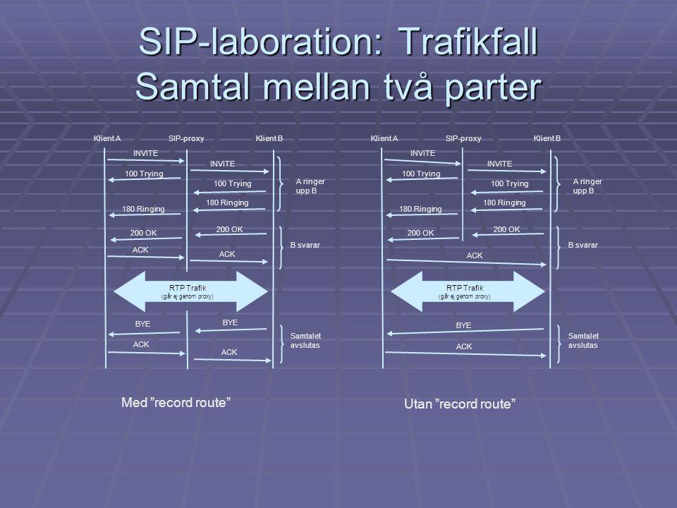 SIP-laboration: Trafikfall Samtal mellan två parter Klient BSIP-proxy INVITE 100 Trying 180 Ringing 200 OK ACK RTP Trafik (går ej genom proxy) BYE ACK
