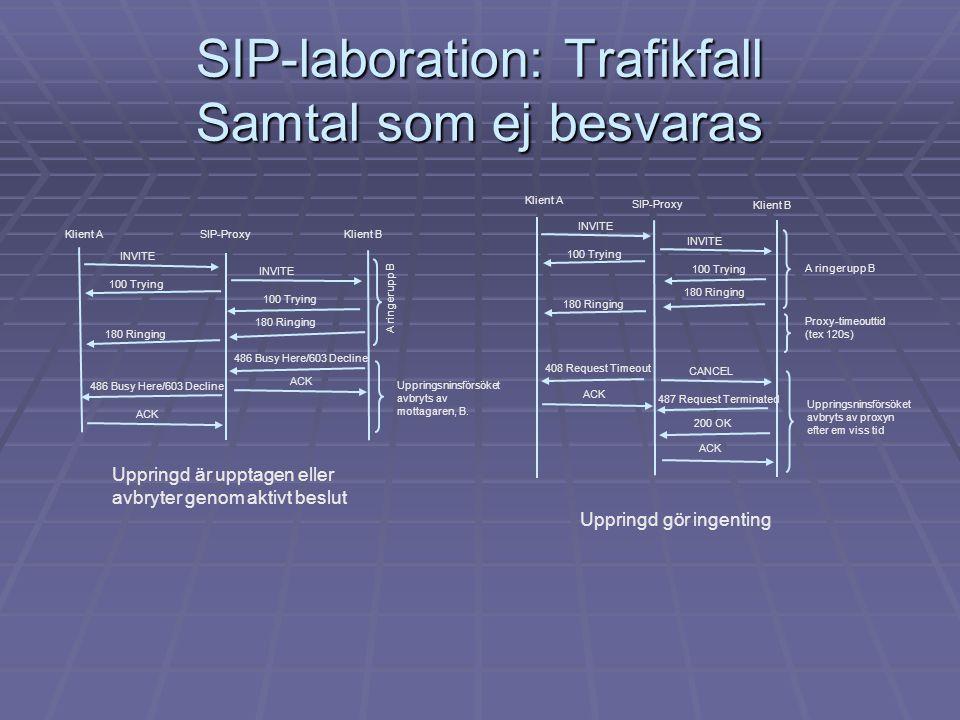 SIP-laboration: Trafikfall Samtal som ej besvaras Klient AKlient B SIP-Proxy INVITE 100 Trying 180 Ringing A ringer upp B 486 Busy Here/603 Decline AC