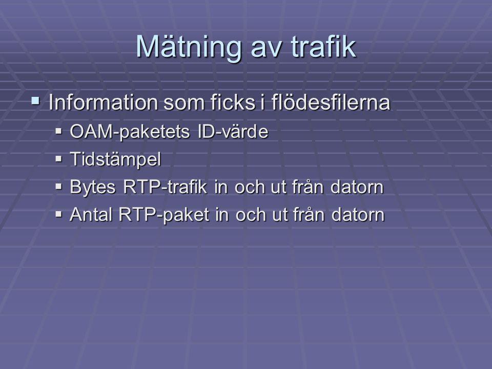 Mätning av trafik  Information som ficks i flödesfilerna  OAM-paketets ID-värde  Tidstämpel  Bytes RTP-trafik in och ut från datorn  Antal RTP-pa