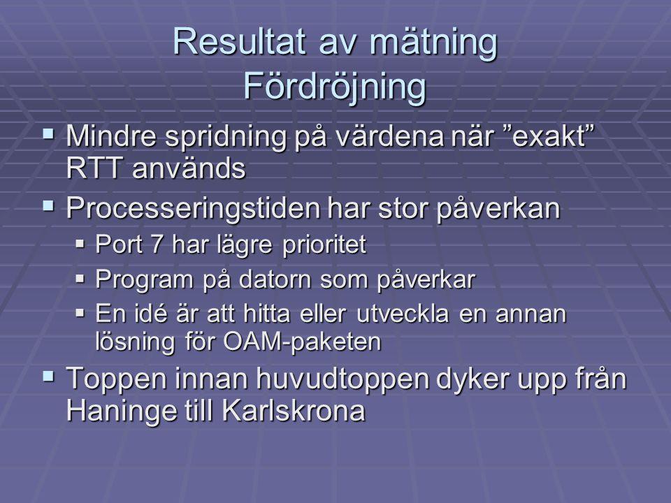 """ Mindre spridning på värdena när """"exakt"""" RTT används  Processeringstiden har stor påverkan  Port 7 har lägre prioritet  Program på datorn som påve"""