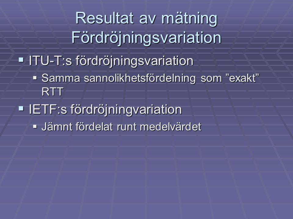 """ ITU-T:s fördröjningsvariation  Samma sannolikhetsfördelning som """"exakt"""" RTT  IETF:s fördröjningvariation  Jämnt fördelat runt medelvärdet"""