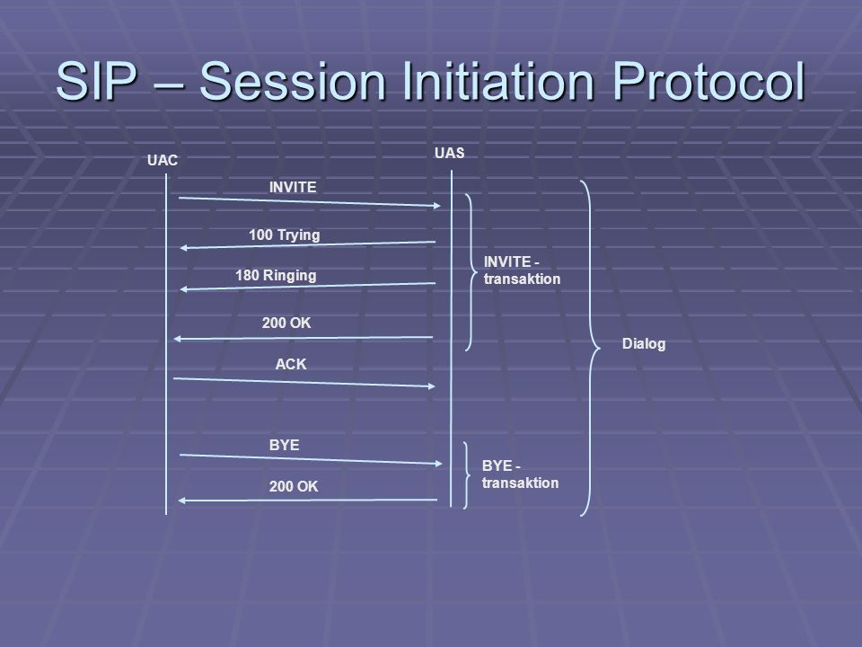 Mätning av trafik  Information som ficks i flödesfilerna  OAM-paketets ID-värde  Tidstämpel  Bytes RTP-trafik in och ut från datorn  Antal RTP-paket in och ut från datorn