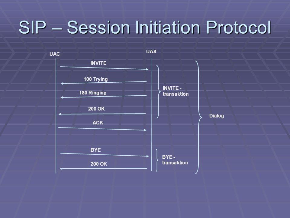 SIP – Session Initiation Protocol 100 Trying INVITE 180 Ringing 200 OK UAC UAS ACK 200 OK BYE INVITE - transaktion BYE - transaktion Dialog