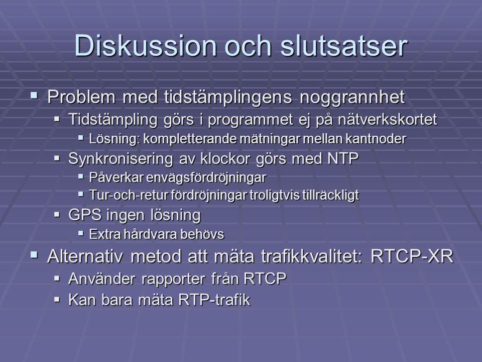 Diskussion och slutsatser  Problem med tidstämplingens noggrannhet  Tidstämpling görs i programmet ej på nätverkskortet  Lösning: kompletterande mä