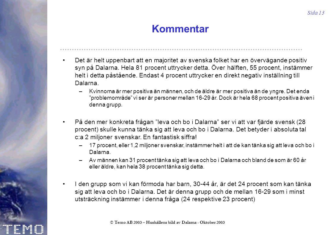Sida 13 © Temo AB 2003 – Hushållens bild av Dalarna - Oktober 2003 Kommentar Det är helt uppenbart att en majoritet av svenska folket har en övervägande positiv syn på Dalarna.