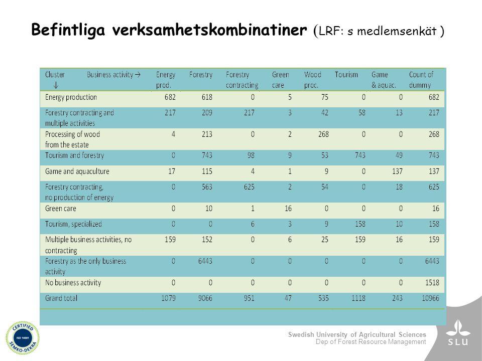 Swedish University of Agricultural Sciences Dep of Forest Resource Management Befintliga verksamhetskombinatiner ( LRF: s medlemsenkät )