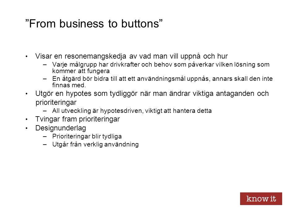 """""""From business to buttons"""" Visar en resonemangskedja av vad man vill uppnå och hur –Varje målgrupp har drivkrafter och behov som påverkar vilken lösni"""