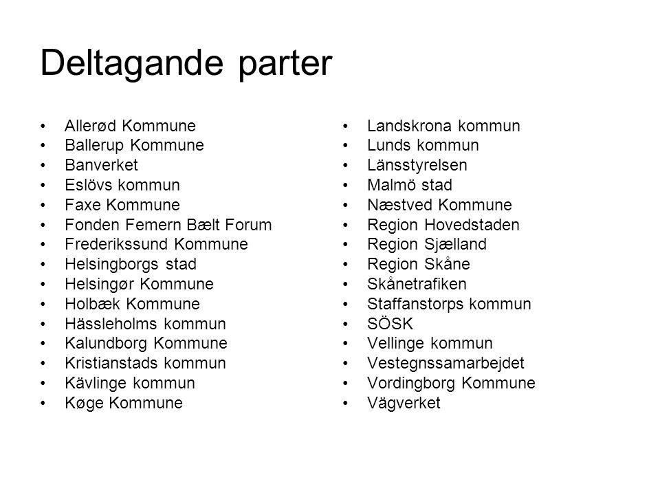 Deltagande parter Allerød Kommune Ballerup Kommune Banverket Eslövs kommun Faxe Kommune Fonden Femern Bælt Forum Frederikssund Kommune Helsingborgs st