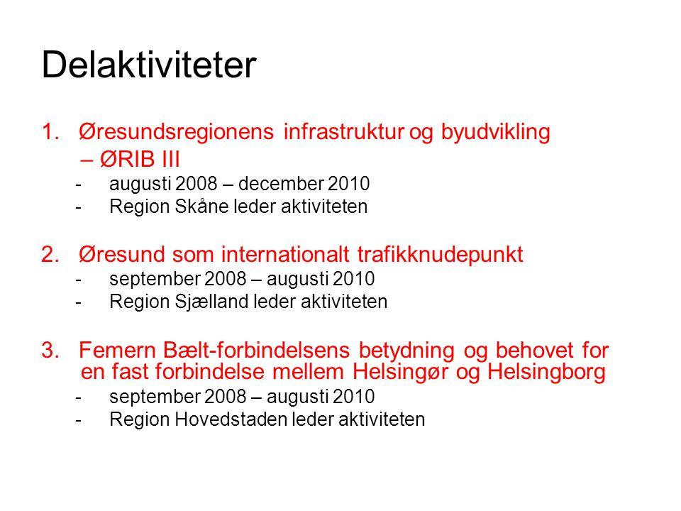 Delaktiviteter 1. Øresundsregionens infrastruktur og byudvikling – ØRIB III -augusti 2008 – december 2010 -Region Skåne leder aktiviteten 2. Øresund s