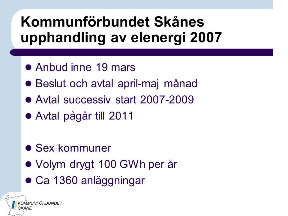Kommunförbundet Skånes upphandling av elenergi 2007 Anbud inne 19 mars Beslut och avtal april-maj månad Avtal successiv start 2007-2009 Avtal pågår ti