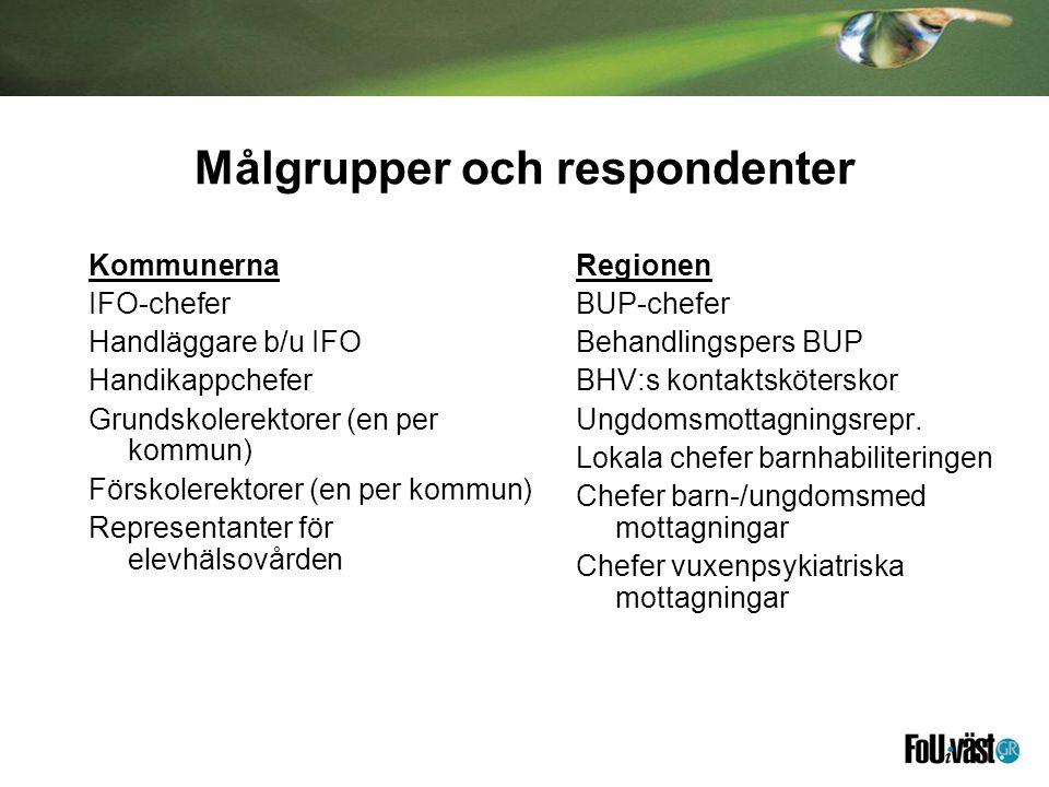 Målgrupper och respondenter Kommunerna IFO-chefer Handläggare b/u IFO Handikappchefer Grundskolerektorer (en per kommun) Förskolerektorer (en per komm