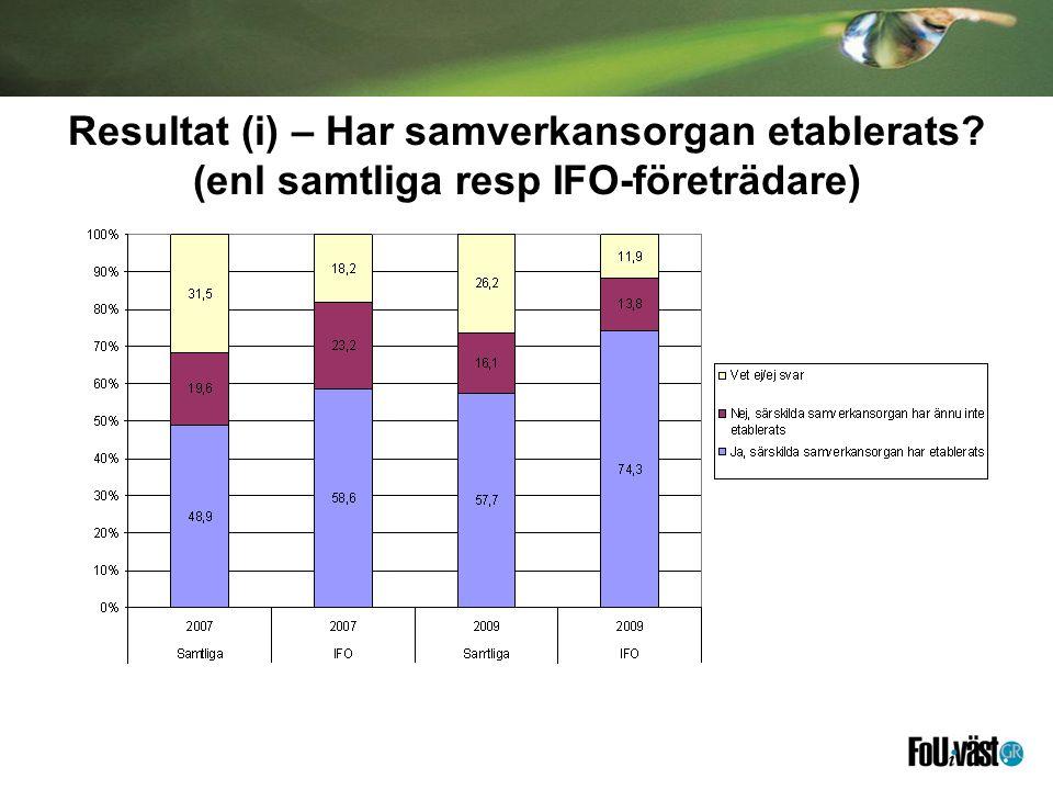 Resultat (i) – Har samverkansorgan etablerats? (enl samtliga resp IFO-företrädare)