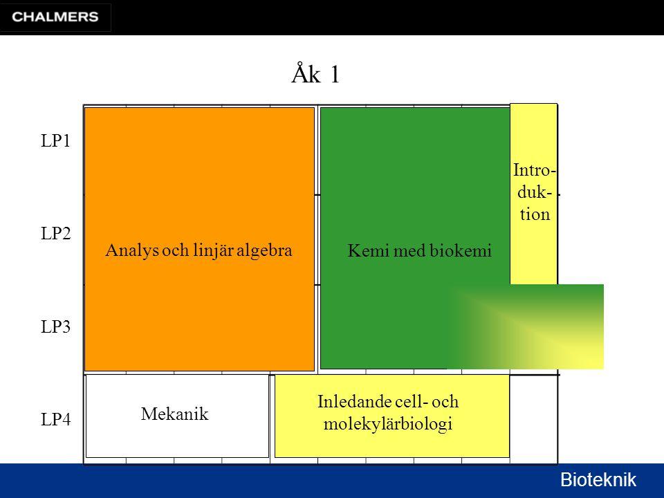 Bioteknik Åk 1 LP1 LP2 LP3 LP4 Analys och linjär algebra Mekanik Intro- duk- tion Kemi med biokemi Inledande cell- och molekylärbiologi