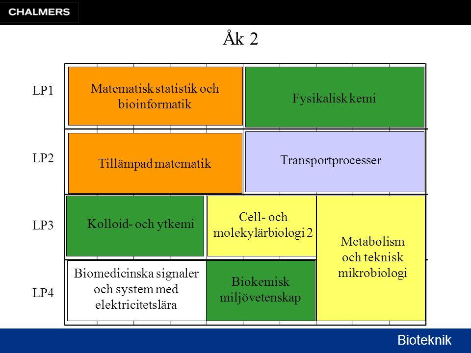 Bioteknik LP1 LP2 LP3 LP4 Biomedicinska signaler och system med elektricitetslära Transportprocesser Fysikalisk kemi Biokemisk miljövetenskap Cell- och molekylärbiologi 2 Metabolism och teknisk mikrobiologi Tillämpad matematik Åk 2 Kolloid- och ytkemi Matematisk statistik och bioinformatik