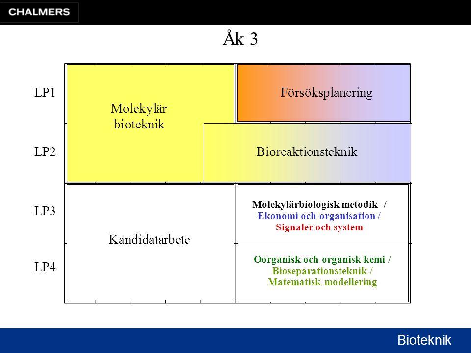 Bioteknik LP1 LP2 LP3 LP4 Bioreaktionsteknik Molekylär bioteknik Oorganisk och organisk kemi / Bioseparationsteknik / Matematisk modellering Molekylärbiologisk metodik / Ekonomi och organisation / Signaler och system Kandidatarbete Försöksplanering Åk 3