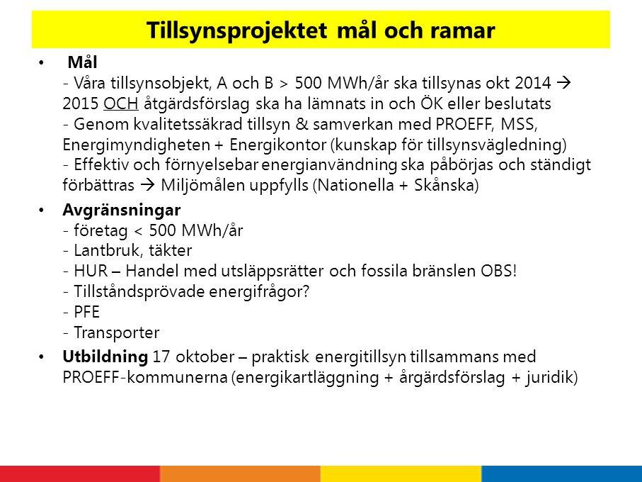 Tillsynsprojektet mål och ramar Mål - Våra tillsynsobjekt, A och B > 500 MWh/år ska tillsynas okt 2014  2015 OCH åtgärdsförslag ska ha lämnats in och ÖK eller beslutats - Genom kvalitetssäkrad tillsyn & samverkan med PROEFF, MSS, Energimyndigheten + Energikontor (kunskap för tillsynsvägledning) - Effektiv och förnyelsebar energianvändning ska påbörjas och ständigt förbättras  Miljömålen uppfylls (Nationella + Skånska) Avgränsningar - företag < 500 MWh/år - Lantbruk, täkter - HUR – Handel med utsläppsrätter och fossila bränslen OBS.