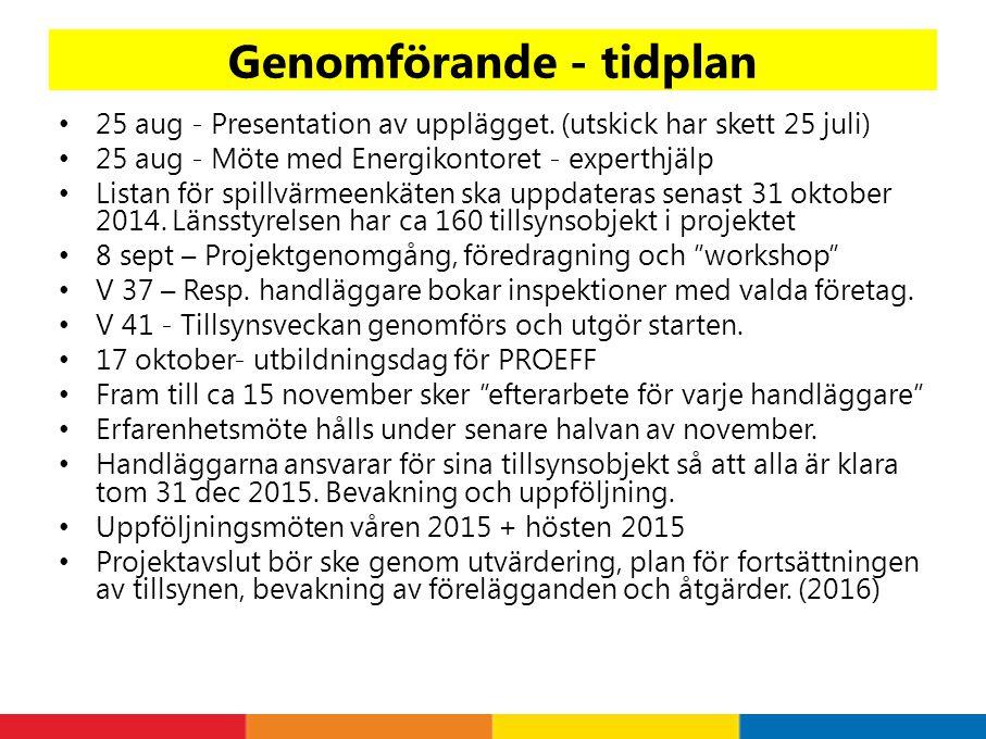 Genomförande - tidplan 25 aug - Presentation av upplägget.