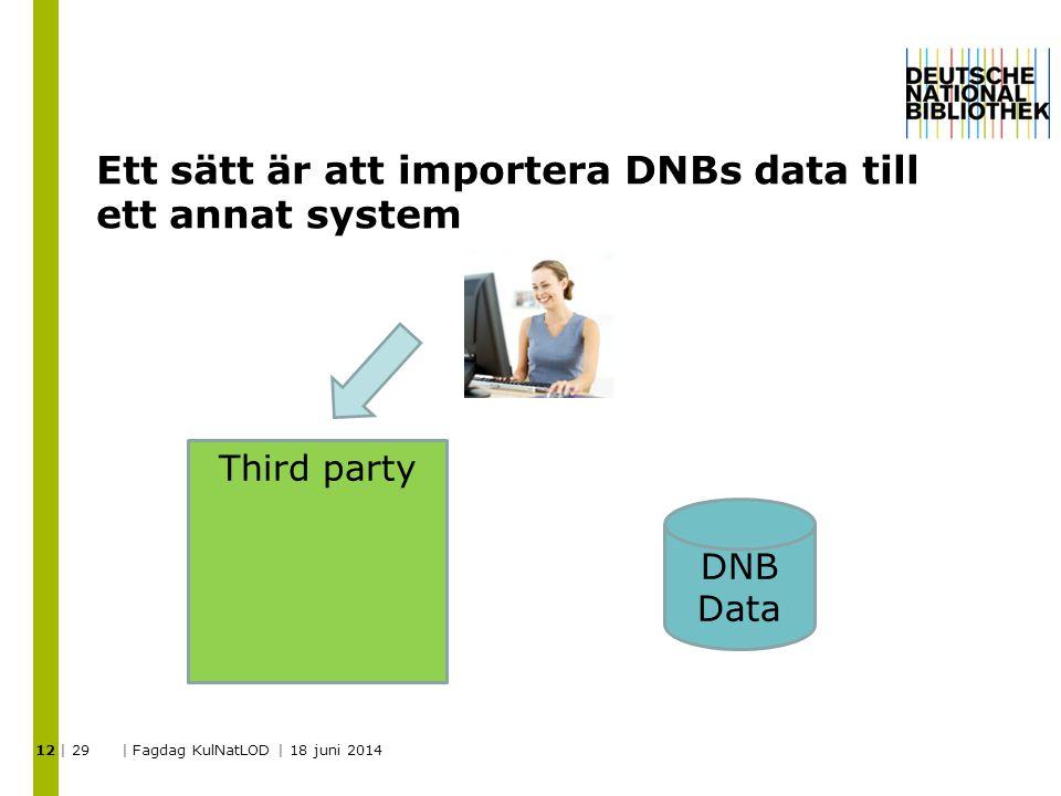 Ett sätt är att importera DNBs data till ett annat system | 29 | Fagdag KulNatLOD | 18 juni 2014 12 Third party DNB Data