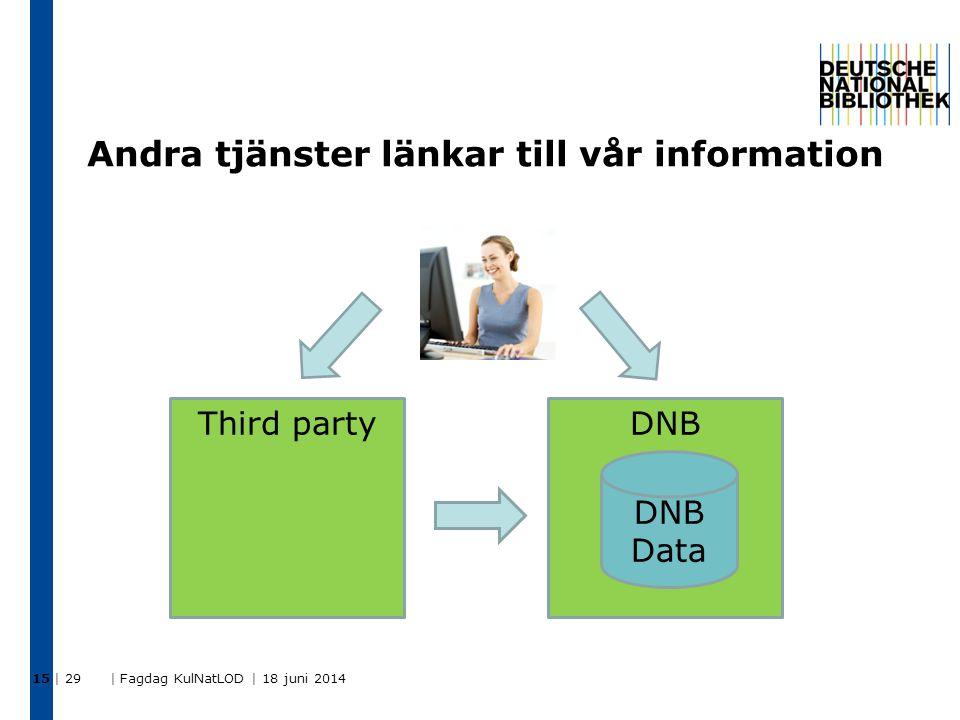 Andra tjänster länkar till vår information | 29 | Fagdag KulNatLOD | 18 juni 2014 15 DNBThird party DNB Data
