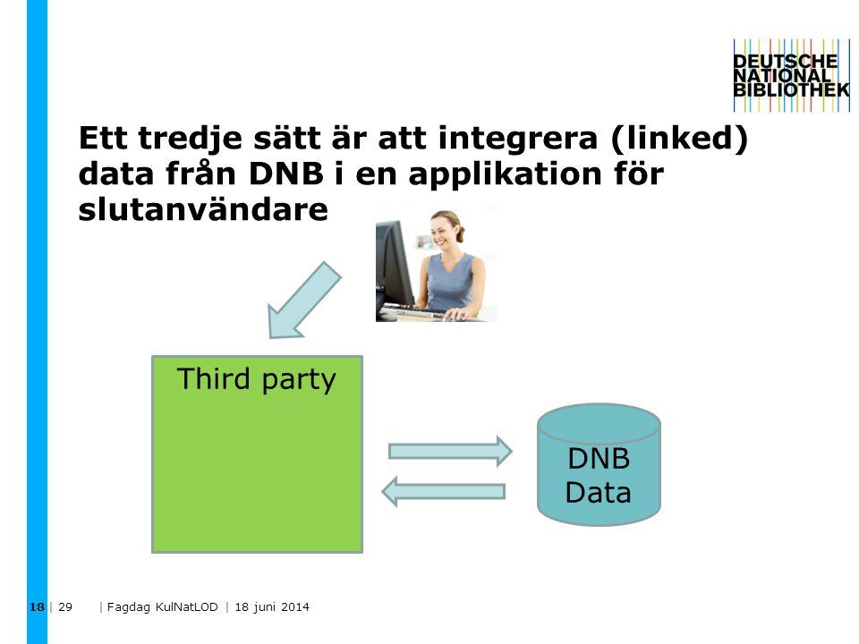 Ett tredje sätt är att integrera (linked) data från DNB i en applikation för slutanvändare | 29 | Fagdag KulNatLOD | 18 juni 2014 18 Third party DNB D
