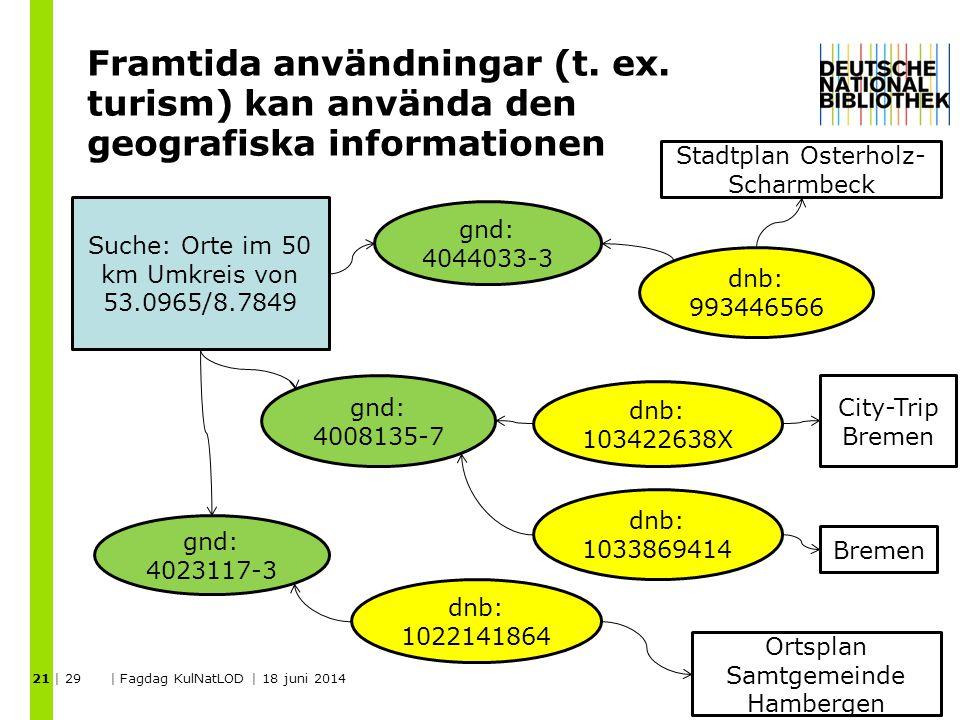 Framtida användningar (t. ex. turism) kan använda den geografiska informationen | 29 | Fagdag KulNatLOD | 18 juni 2014 21 Suche: Orte im 50 km Umkreis