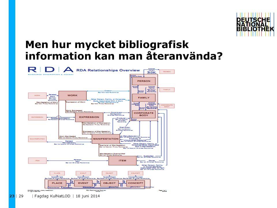 Men hur mycket bibliografisk information kan man återanvända? | 29 | Fagdag KulNatLOD | 18 juni 2014 23