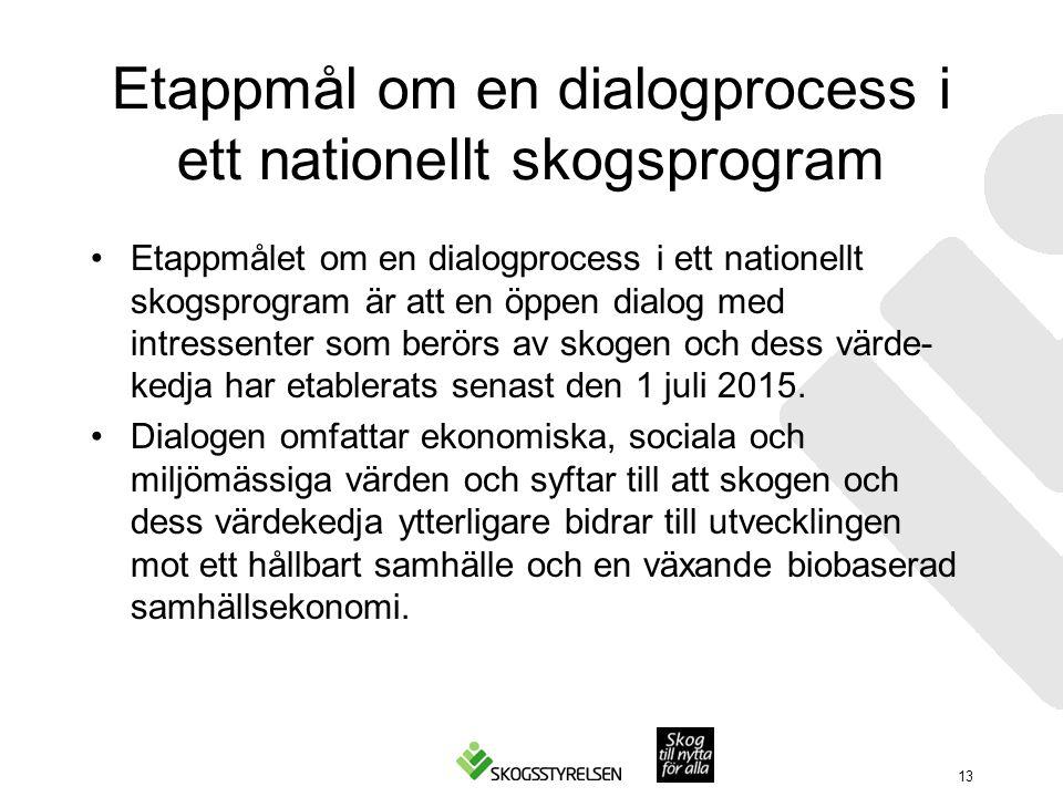 Etappmål om en dialogprocess i ett nationellt skogsprogram Etappmålet om en dialogprocess i ett nationellt skogsprogram är att en öppen dialog med intressenter som berörs av skogen och dess värde- kedja har etablerats senast den 1 juli 2015.