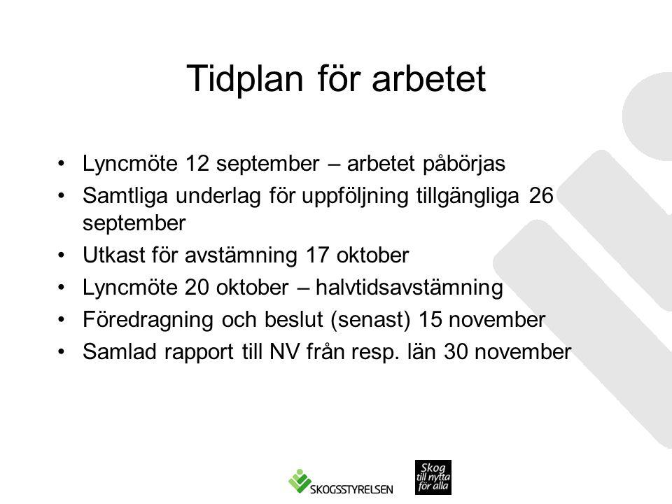 Tidplan för arbetet Lyncmöte 12 september – arbetet påbörjas Samtliga underlag för uppföljning tillgängliga 26 september Utkast för avstämning 17 oktober Lyncmöte 20 oktober – halvtidsavstämning Föredragning och beslut (senast) 15 november Samlad rapport till NV från resp.