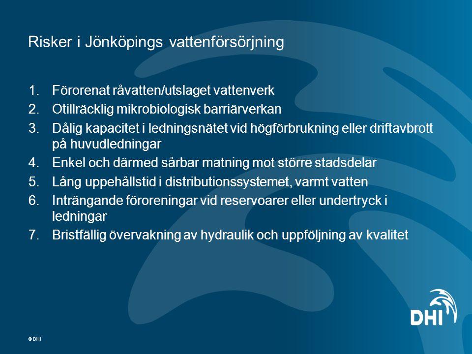 © DHI Risker i Jönköpings vattenförsörjning 1.Förorenat råvatten/utslaget vattenverk 2.Otillräcklig mikrobiologisk barriärverkan 3.Dålig kapacitet i l