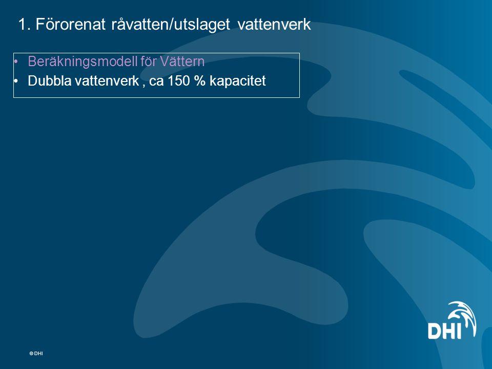 © DHI 1. Förorenat råvatten/utslaget vattenverk Beräkningsmodell för Vättern Dubbla vattenverk, ca 150 % kapacitet