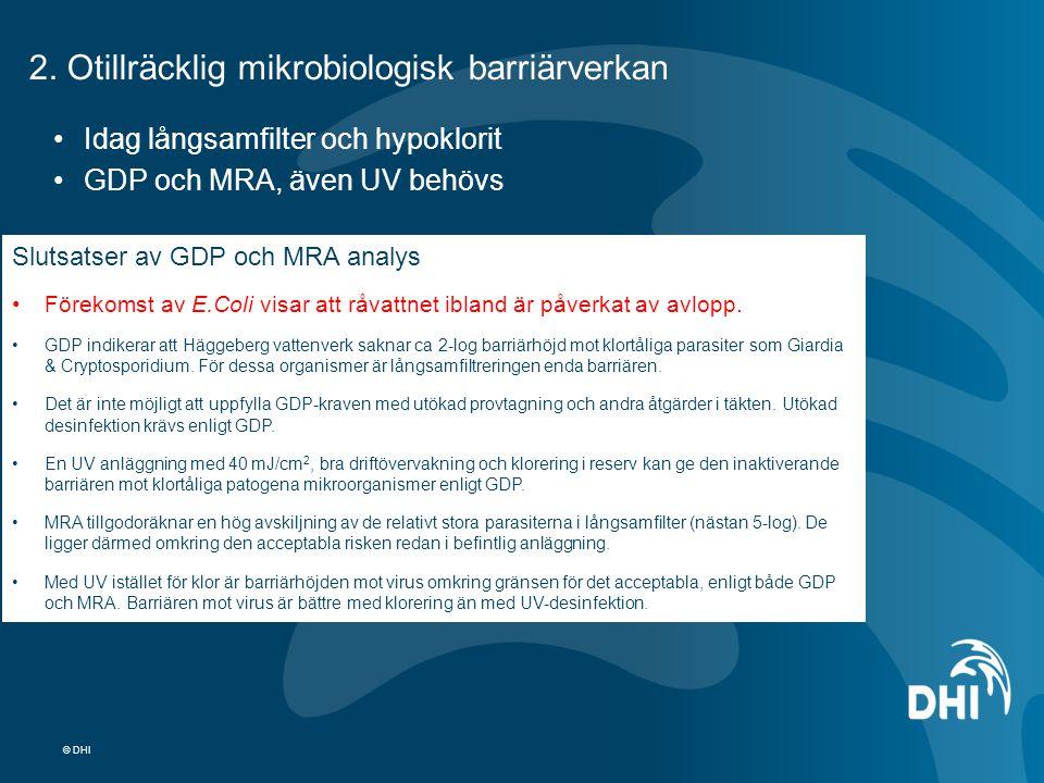 © DHI 2. Otillräcklig mikrobiologisk barriärverkan Idag långsamfilter och hypoklorit GDP och MRA, även UV behövs Slutsatser av GDP och MRA analys Före