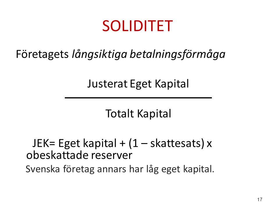 17 SOLIDITET Företagets långsiktiga betalningsförmåga Justerat Eget Kapital Totalt Kapital JEK= Eget kapital + (1 – skattesats) x obeskattade reserver