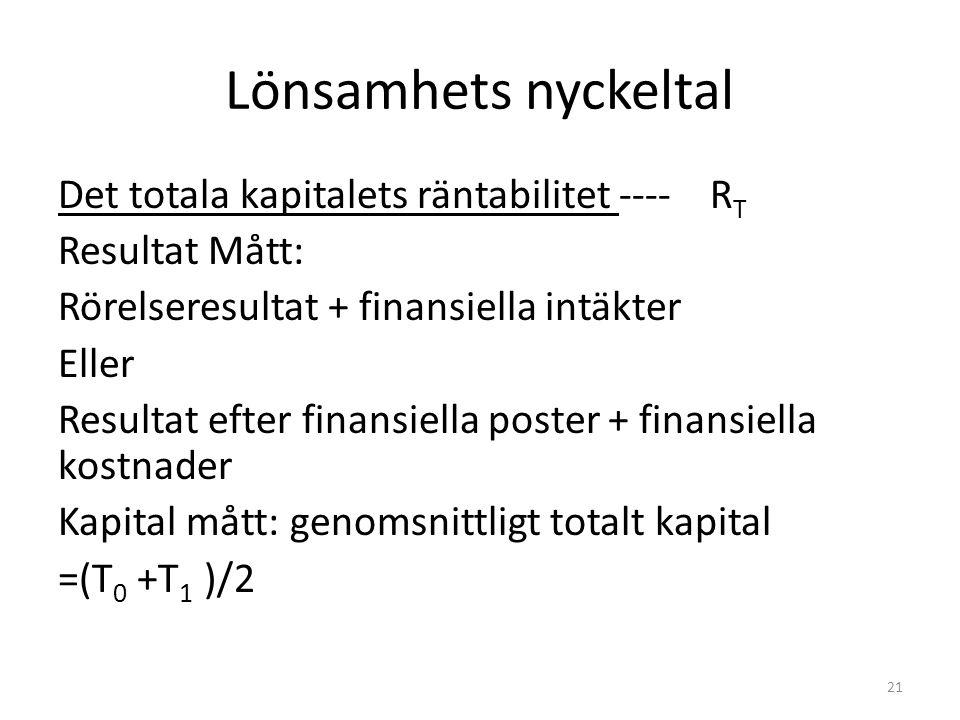 Lönsamhets nyckeltal Det totala kapitalets räntabilitet ---- R T Resultat Mått: Rörelseresultat + finansiella intäkter Eller Resultat efter finansiell