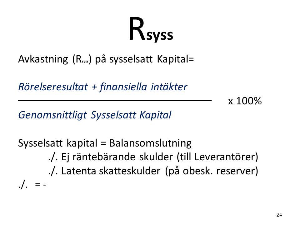 R syss Avkastning (R syss ) på sysselsatt Kapital= Rörelseresultat + finansiella intäkter x 100% Genomsnittligt Sysselsatt Kapital Sysselsatt kapital