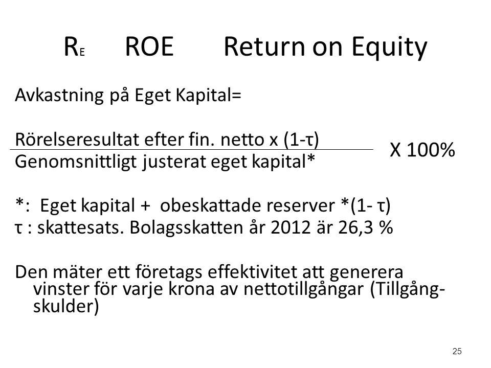 R E ROE Return on Equity Avkastning på Eget Kapital= Rörelseresultat efter fin. netto x (1-τ) Genomsnittligt justerat eget kapital* *: Eget kapital +